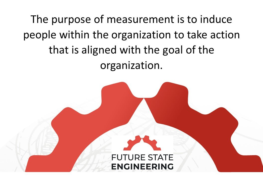 The purpose of measurement is to induce people within the organization to take action that is aligned with the goal of the organization.