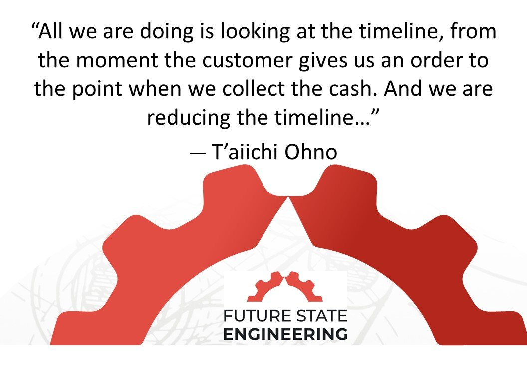 , Understanding Flow Part 1 | Operational Excellence Quick Hits, Future State Engineering